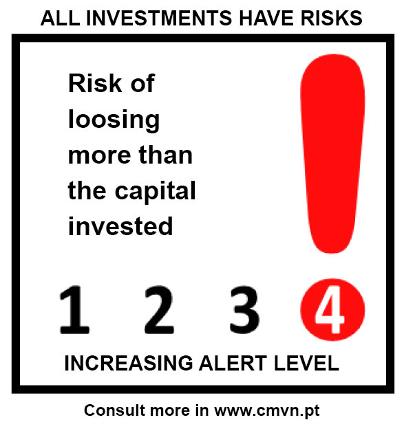 All investments have risks