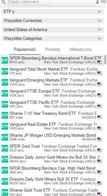 amerykanskie_fundusze_etf