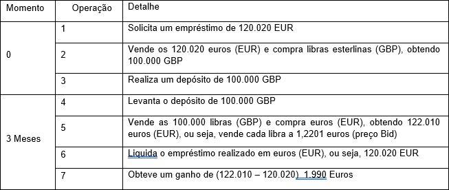 operaçao-do-banco-comercial
